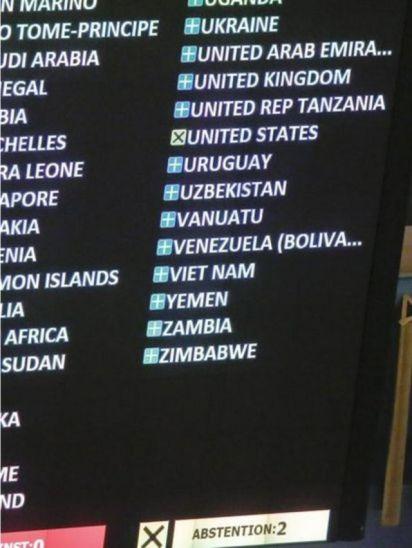Tablero de votación de la ONU.
