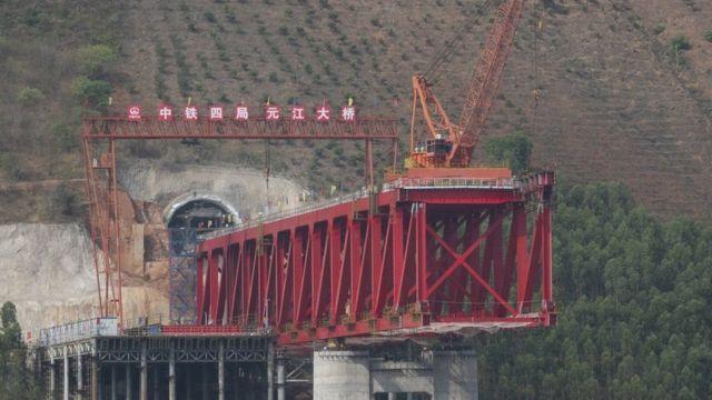 چین لاؤس ریلوے
