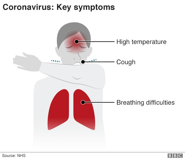 Coronavirus: What next in the UK coronavirus fight? - BBC News
