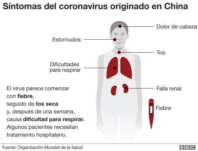 Coronavirus en Brasil: qué se sabe del primer caso confirmado en ...