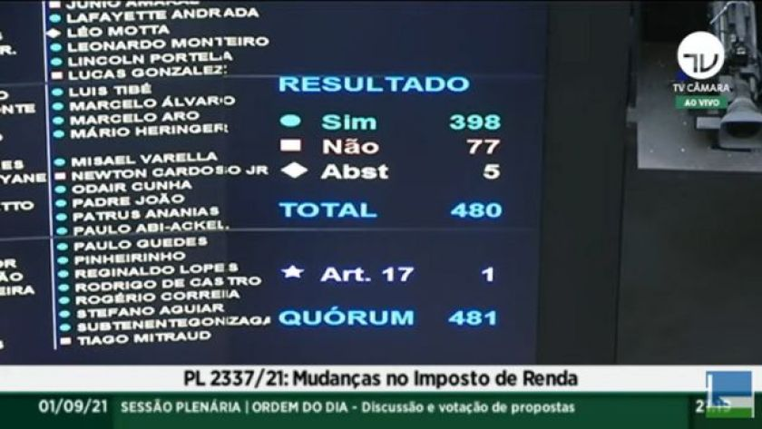 Scoreboard of the vote on the reform of the IR in the Chamber on 1/9/2021