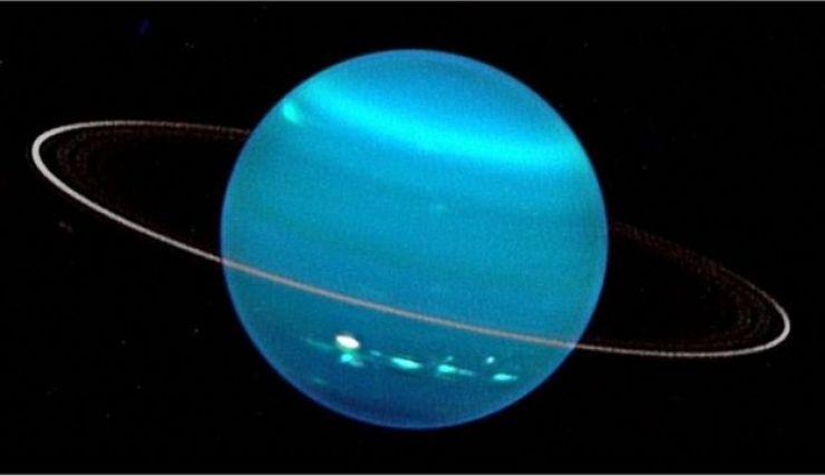 Duniyar Uranus