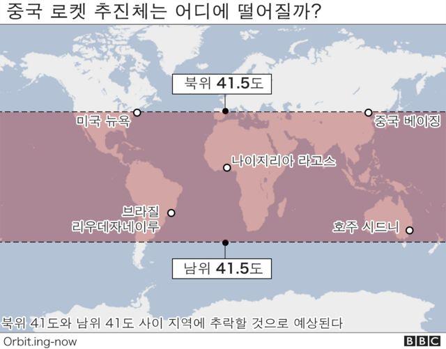 추락 예상 지점은 뉴욕과 베이징, 라고스, 시드니, 리우데자네이루 등이다