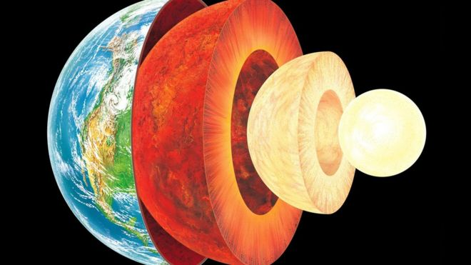 Representación del núcleo de la Tierra.