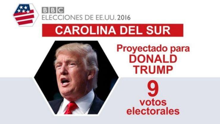 En Carolina del Sur ganó Trump.
