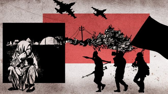 Graphic image of Syria war