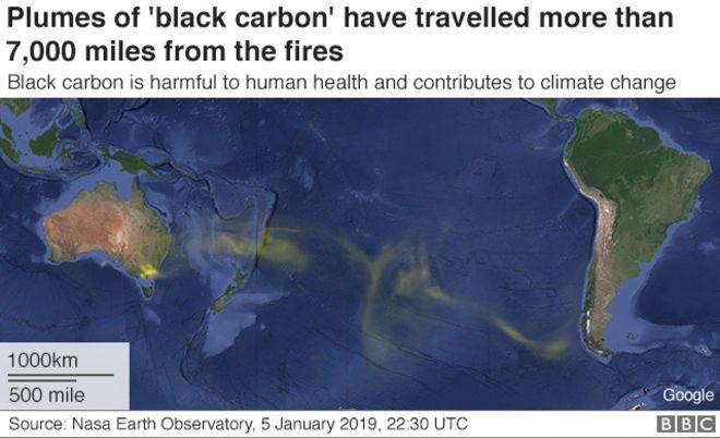 図:山火事からのブラックカーボンの広がり