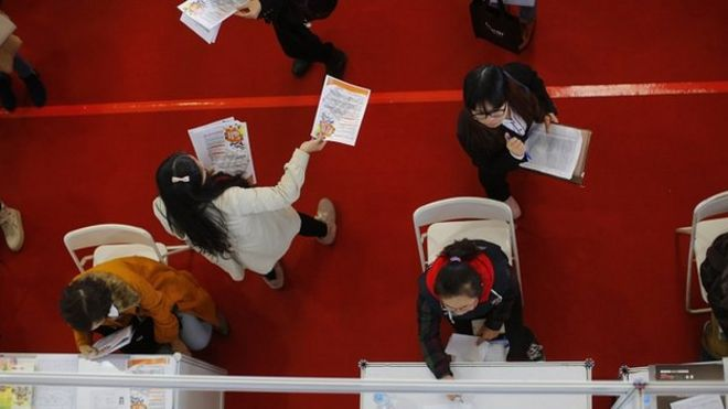 Students in Shanghai