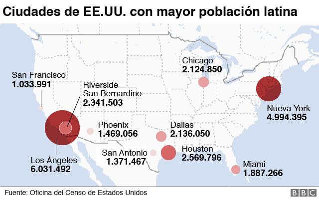 Distribución de latinos en Estados Unidos