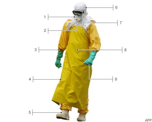 traje ebola
