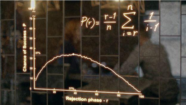 La teoría de la parada óptima