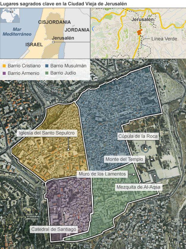 Mapa de Jerusalén