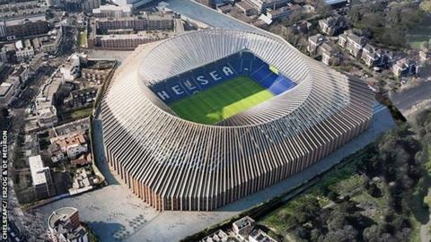 Aerial view of Stamford Bridge