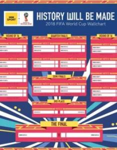 Wallchart the build up is almost over final friendlies have been played and squads are all in russia also world cup download yours for bbc sport rh