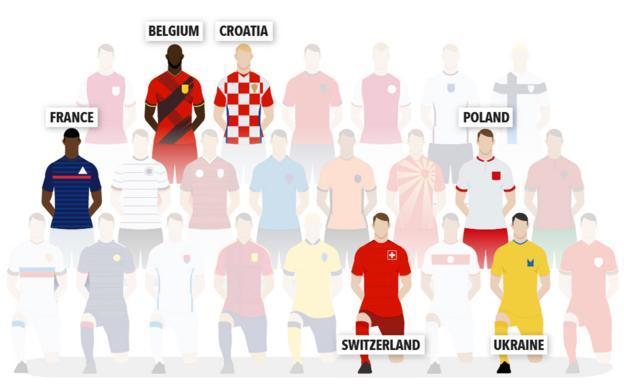 Belgium, Croatia, France, Poland, Switzerland, Ukraine