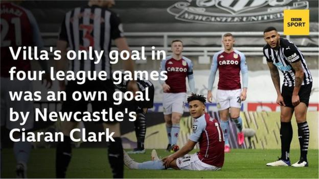 Villa's only goal in four league games was an own goal by Newcastle's Ciaran Clark
