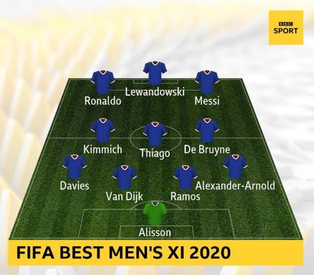 Fifa men's world XI