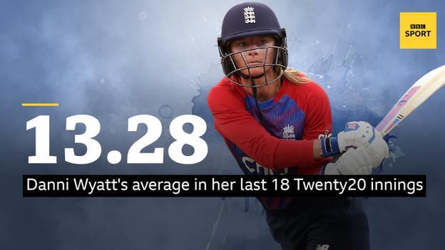 Danni Wyatt stats graphic