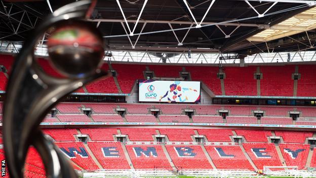 , Uefa doubles prize money for women's Euros, The Evepost BBC News