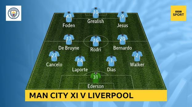 Graphic showing Man City's starting XI v Liverpool: Ederson, Walker, Dias, Laporte, Cancelo, Bernardo, Rodri, De Bruyne, Jesus, Grealish, Foden