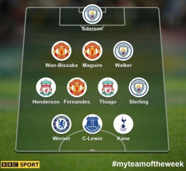 Garth's team of the week: Ederson; Wan-Bissaka, Maguire, Walker; Henderson, Thiago, Fernades, Sterling; Werner, Calvert-Lewin, Kane