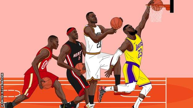 An illustration showing LeBron James' progression through four stages of his career - from prodigy, to superstar, leader and creator