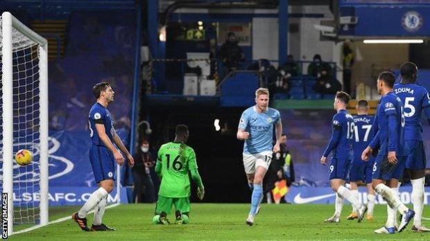 Kevin de Bruyne celebrates goal