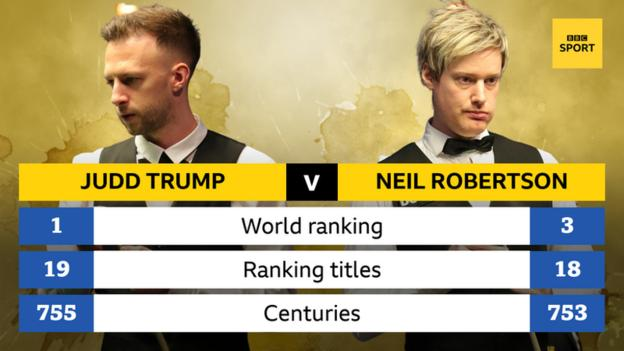 Neil Robertson and Judd Trump