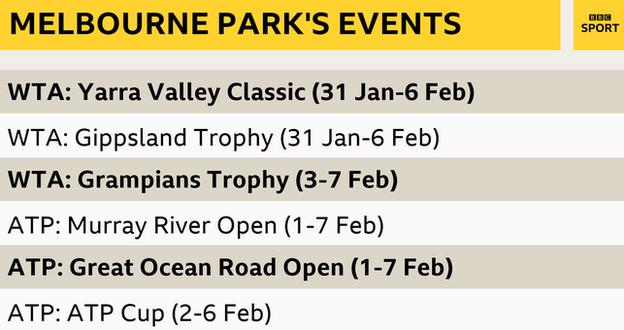 Melbourne's six events: Yarra Valley Classic, Gippsland Trophy, Grampians Trophy, ATP Cup, Murray River Open, Great Ocean Road Open