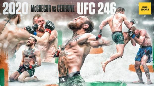 Graphic showing the best moments of Conor McGregor's rivalry with Donald 'Cowboy' Cerrone