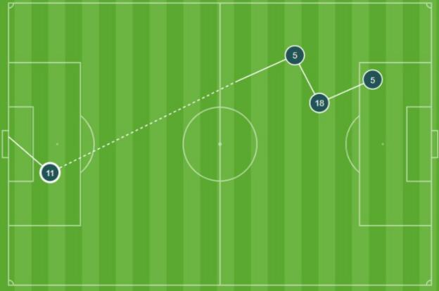 Opta graphic for Jesse Lingard's goal
