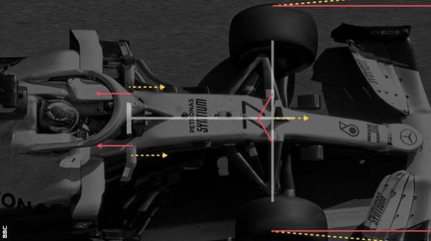 DAS steering wheel graphic
