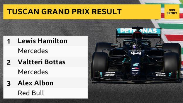 Tuscan GP podium: Hamilton, Bottas and Albon