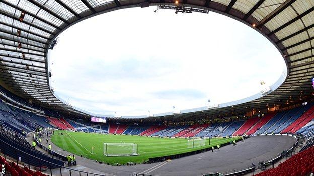 Hampden is due to host three games in Scotland's group and a last-16 tie