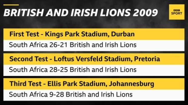 A graphic entitled British and Irish Lions 2009 reading: first test - Kings Park Stadium, Durban. South Africa 26-21 British and Irish Lions. Second Test - Loftus Versfeld Stadium Pretoria. South Africa 28-25 British and Irish Lions. Third Test - Ellis Park Stadium, Johannesburg. South Africa 9-28 British and Irish Lions.