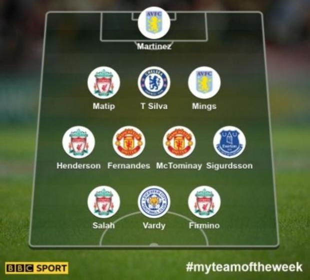 Garth Crooks' team of the week: Martinez; MAtip, Silva, Mings; McTominay, Henderson, Sigurdsson, Fernandes; Salah, Vardy, Firmino