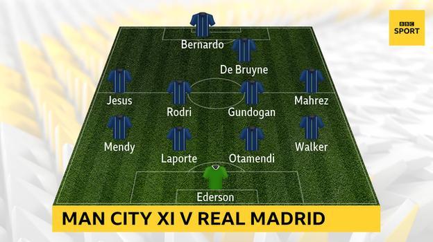Graphic showing Man City's starting XI v Real Madrid: Ederson; Walker, Otamendi, Laporte, Mendy; Mahrez, Rodri, Gundogan, Mahrez, Jesus; De bruyne, bernardo