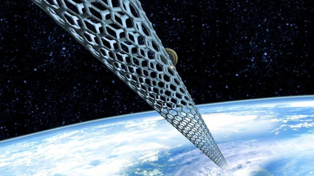 SPace elevator using carbon nanotubes