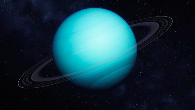 Planet Uranus Pics About Space