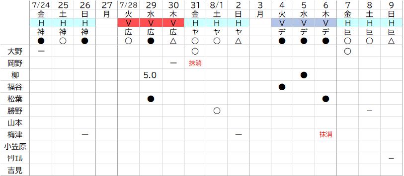 D724_809