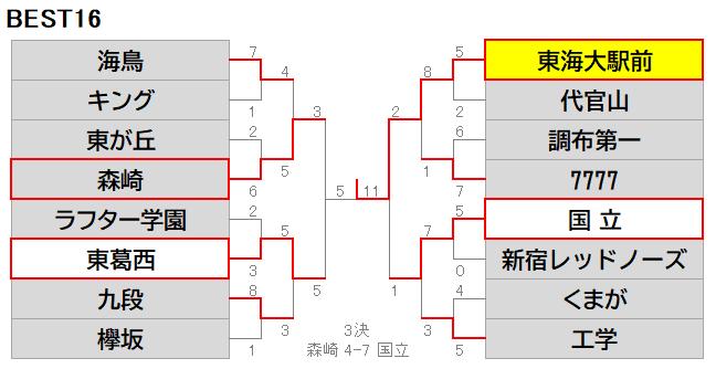 203東京