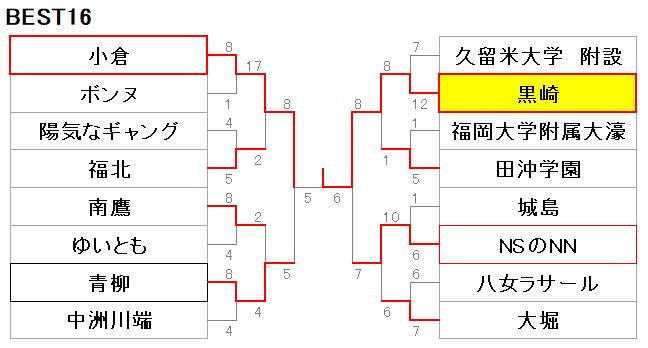 211福岡