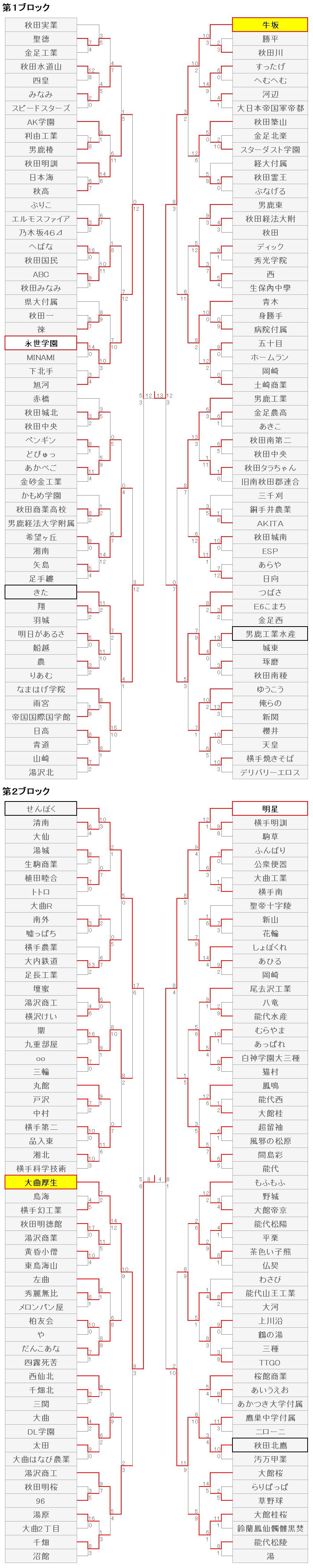 211秋田7