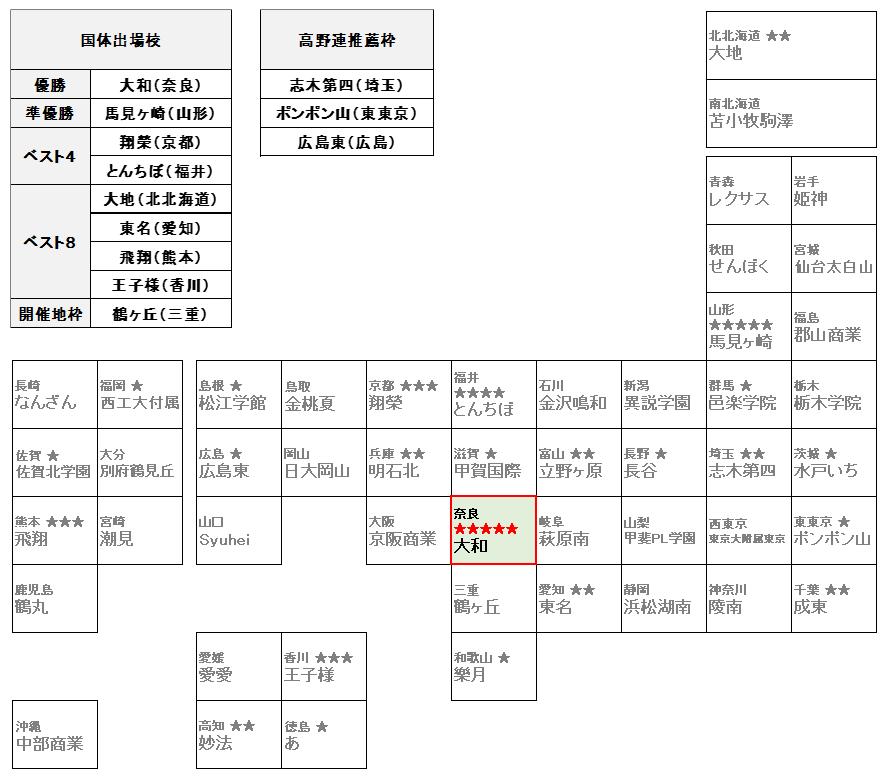 21夏Map