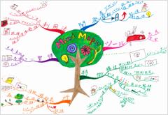記憶、理解、整理、発想、問題解決などに効果を発揮するマインドマップ