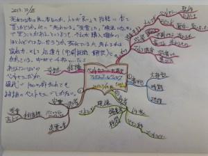 読書マップ