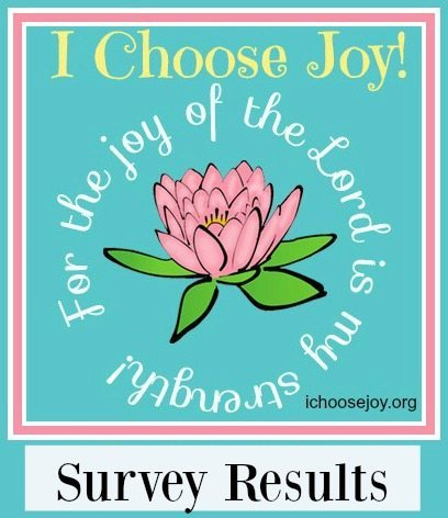 Survey Results!