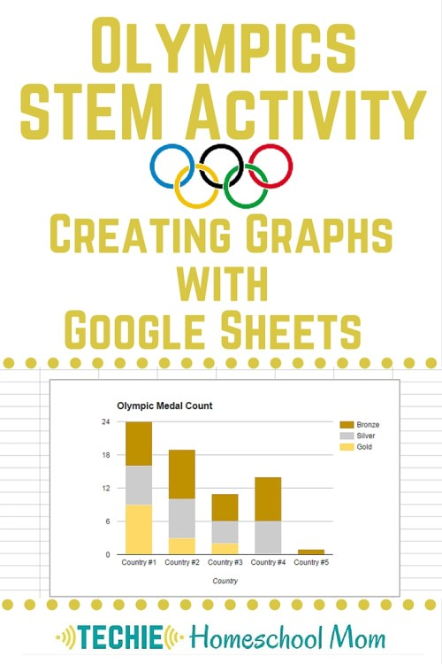 Olympics STEM activity to create graphs with Google Sheets, from Techie Homeschool Mom