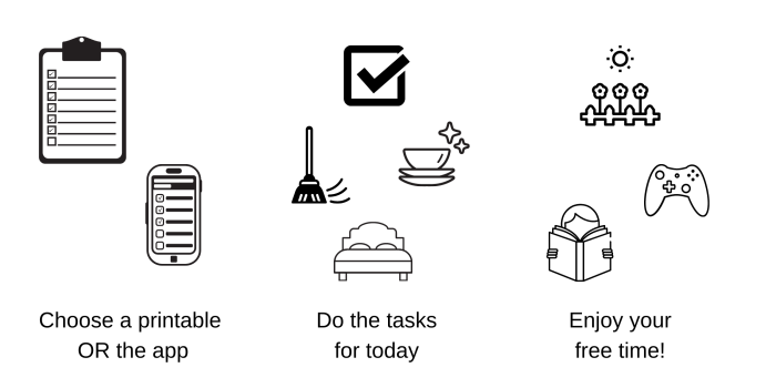Motivated Moms app for staying on track with homemaking task