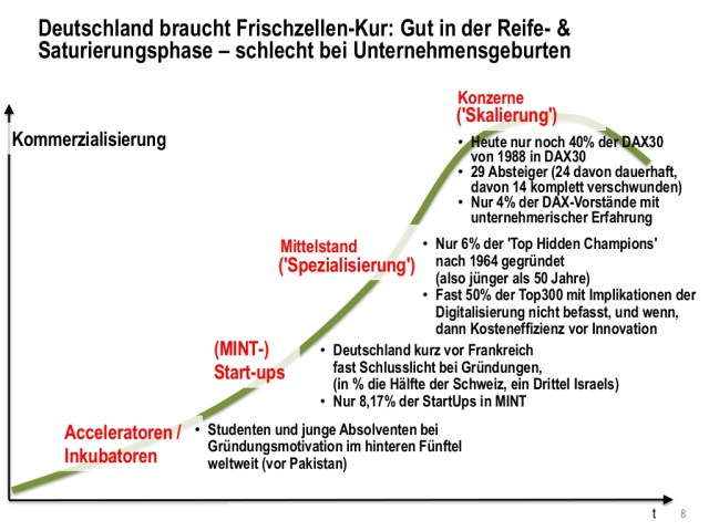 die-thomas-sattelberger-keynote-auf-der-neo15-8-1024